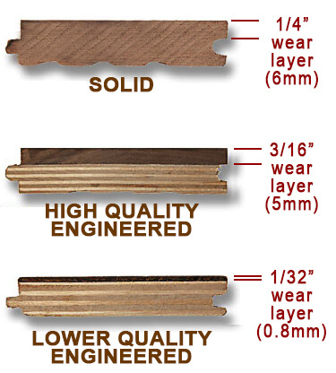 Engineered Hardwood Floors Keri Wood Floors